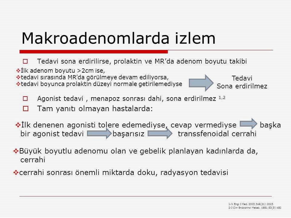 Makroadenomlarda izlem  Tedavi sona erdirilirse, prolaktin ve MR'da adenom boyutu takibi  Agonist tedavi, menapoz sonrası dahi, sona erdirilmez 1,2  Tam yanıtı olmayan hastalarda:  İlk adenom boyutu >2cm ise,  tedavi sırasında MR'da görülmeye devam ediliyorsa,  tedavi boyunca prolaktin düzeyi normale getirilemediyse Tedavi Sona erdirilmez 1-N Engl J Med.