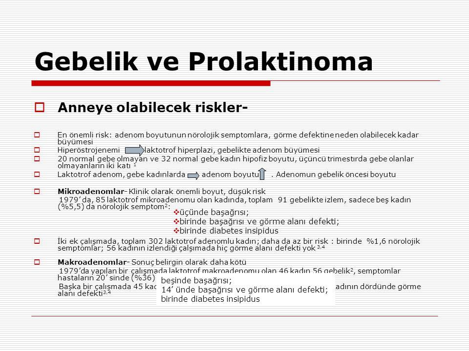 Gebelik ve Prolaktinoma  Anneye olabilecek riskler-  En önemli risk: adenom boyutunun nörolojik semptomlara, görme defektine neden olabilecek kadar büyümesi  Hiperöstrojenemi laktotrof hiperplazi, gebelikte adenom büyümesi  20 normal gebe olmayan ve 32 normal gebe kadın hipofiz boyutu, üçüncü trimestırda gebe olanlar olmayanların iki katı 1  Laktotrof adenom, gebe kadınlarda adenom boyutu.