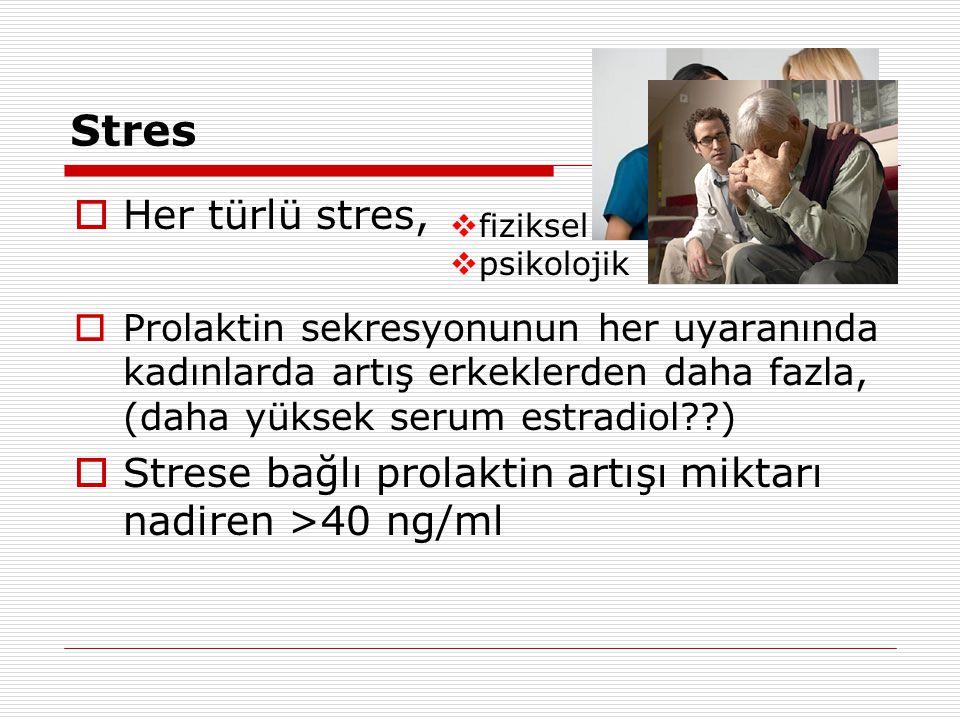 Stres  Her türlü stres,  Prolaktin sekresyonunun her uyaranında kadınlarda artış erkeklerden daha fazla, (daha yüksek serum estradiol??)  Strese bağlı prolaktin artışı miktarı nadiren >40 ng/ml  fiziksel  psikolojik