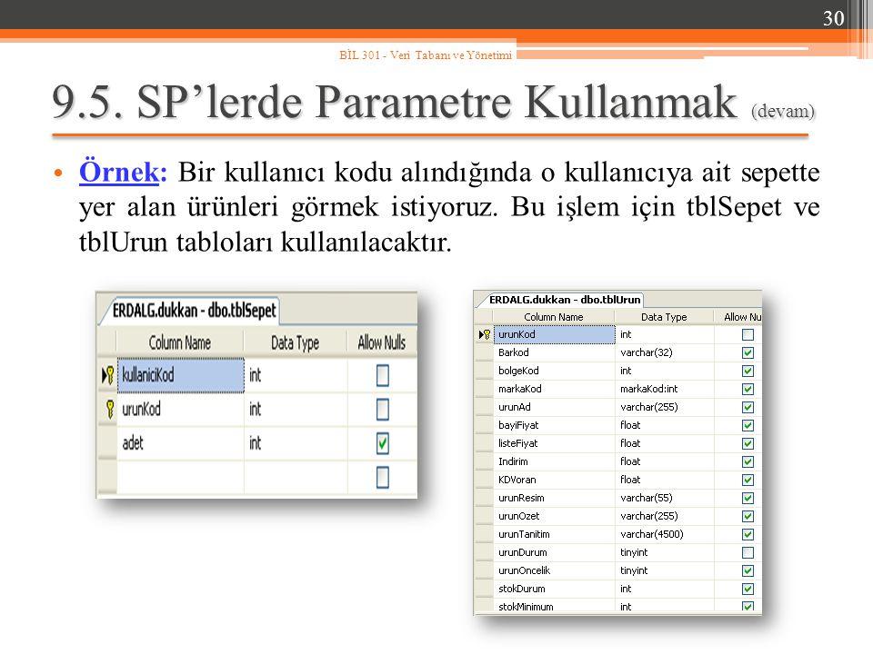 9.5. SP'lerde Parametre Kullanmak (devam) Örnek: Bir kullanıcı kodu alındığında o kullanıcıya ait sepette yer alan ürünleri görmek istiyoruz. Bu işlem