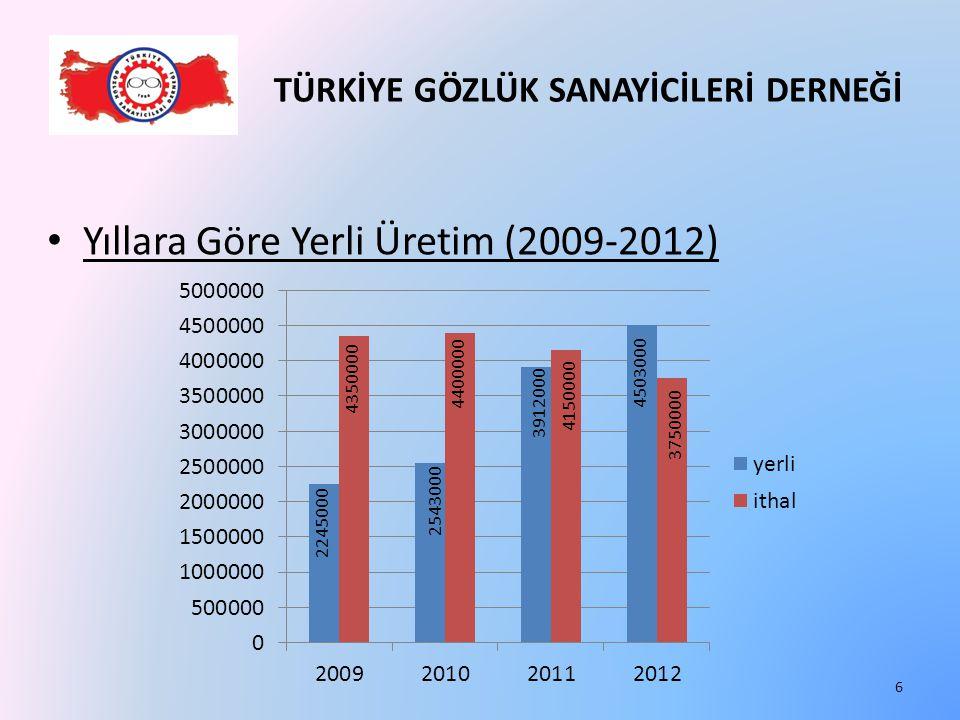 TÜRKİYE GÖZLÜK SANAYİCİLERİ DERNEĞİ Yıllara Göre Yerli Üretim (2009-2012) 6
