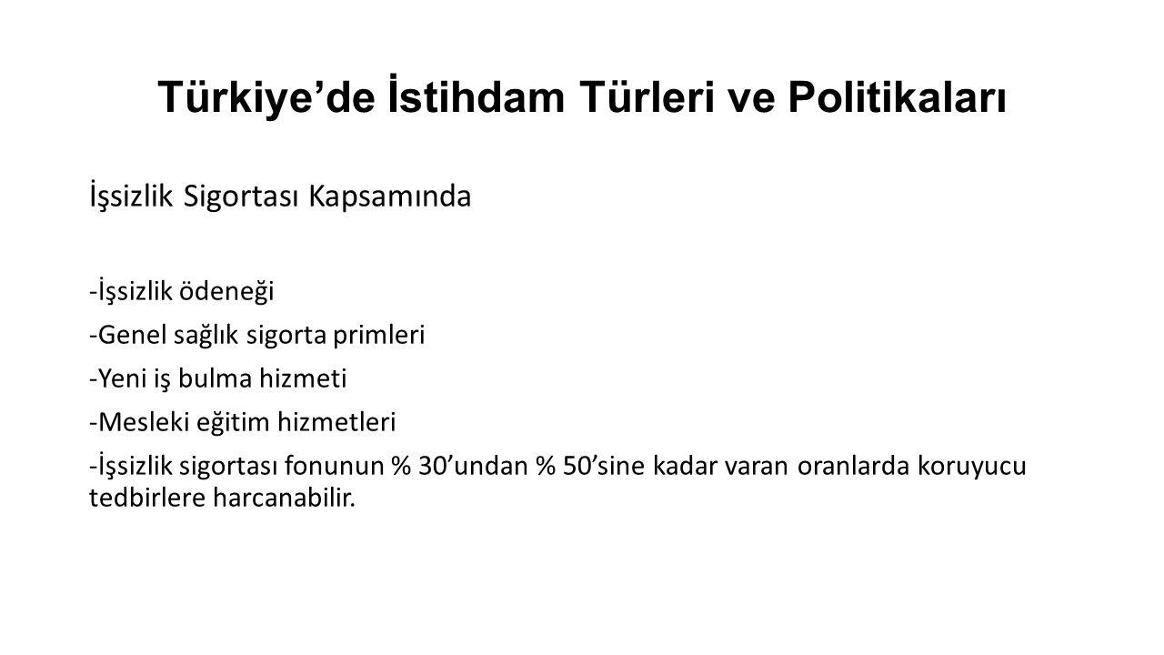 Türkiye'de İstihdam Türleri ve Politikaları İşsizlik Sigortası Kapsamında -İşsizlik ödeneği -Genel sağlık sigorta primleri -Yeni iş bulma hizmeti -Mesleki eğitim hizmetleri -İşsizlik sigortası fonunun % 30'undan % 50'sine kadar varan oranlarda koruyucu tedbirlere harcanabilir.