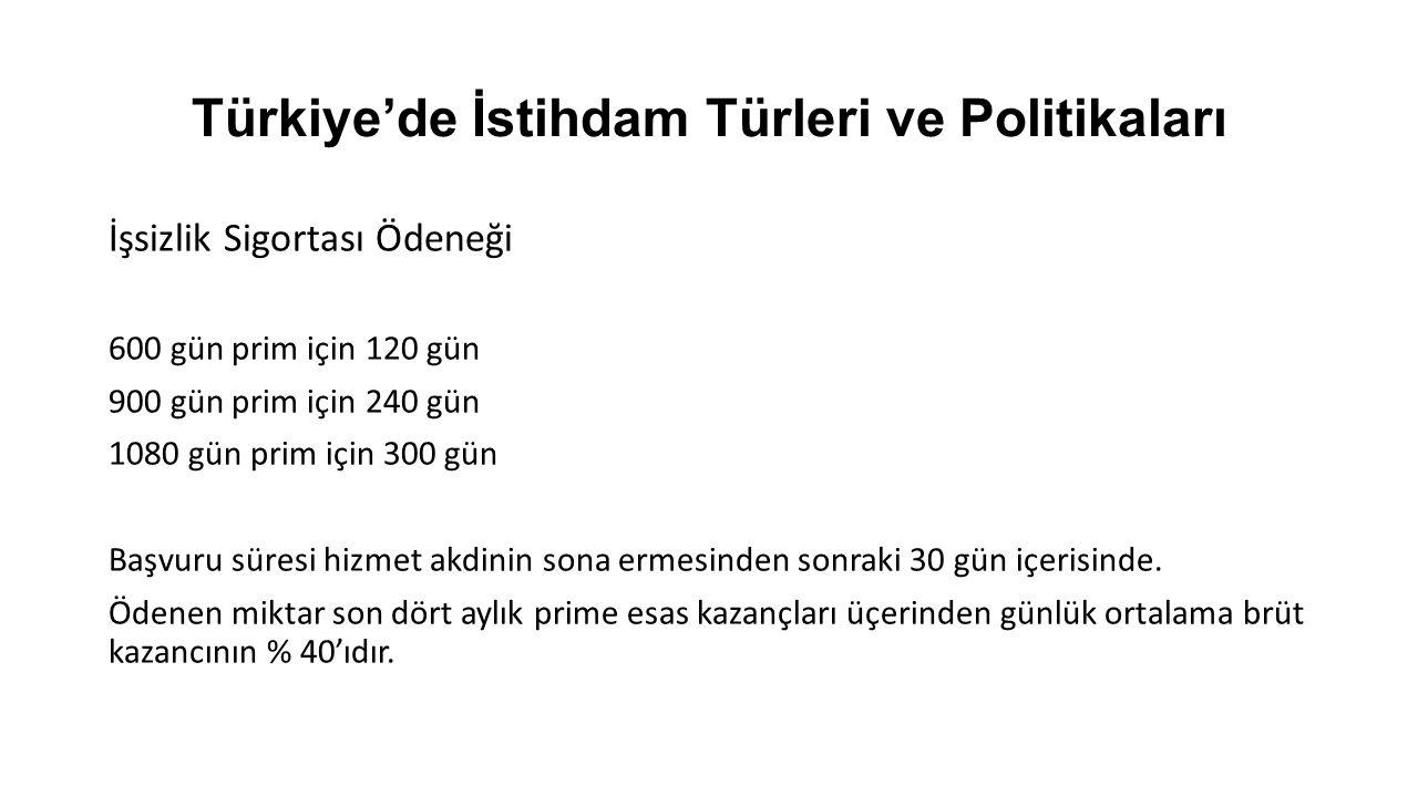 Türkiye'de İstihdam Türleri ve Politikaları İşsizlik Sigortası Ödeneği 600 gün prim için 120 gün 900 gün prim için 240 gün 1080 gün prim için 300 gün Başvuru süresi hizmet akdinin sona ermesinden sonraki 30 gün içerisinde.