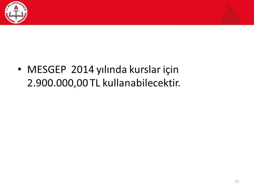 MESGEP 2014 yılında kurslar için 2.900.000,00 TL kullanabilecektir. 21