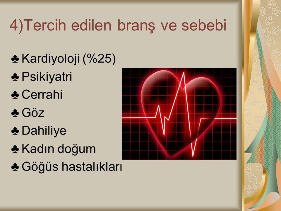 4)Tercih edilen branş ve sebebi ♣Kardiyoloji (%25) ♣Psikiyatri ♣Cerrahi ♣Göz ♣Dahiliye ♣Kadın doğum ♣Göğüs hastalıkları