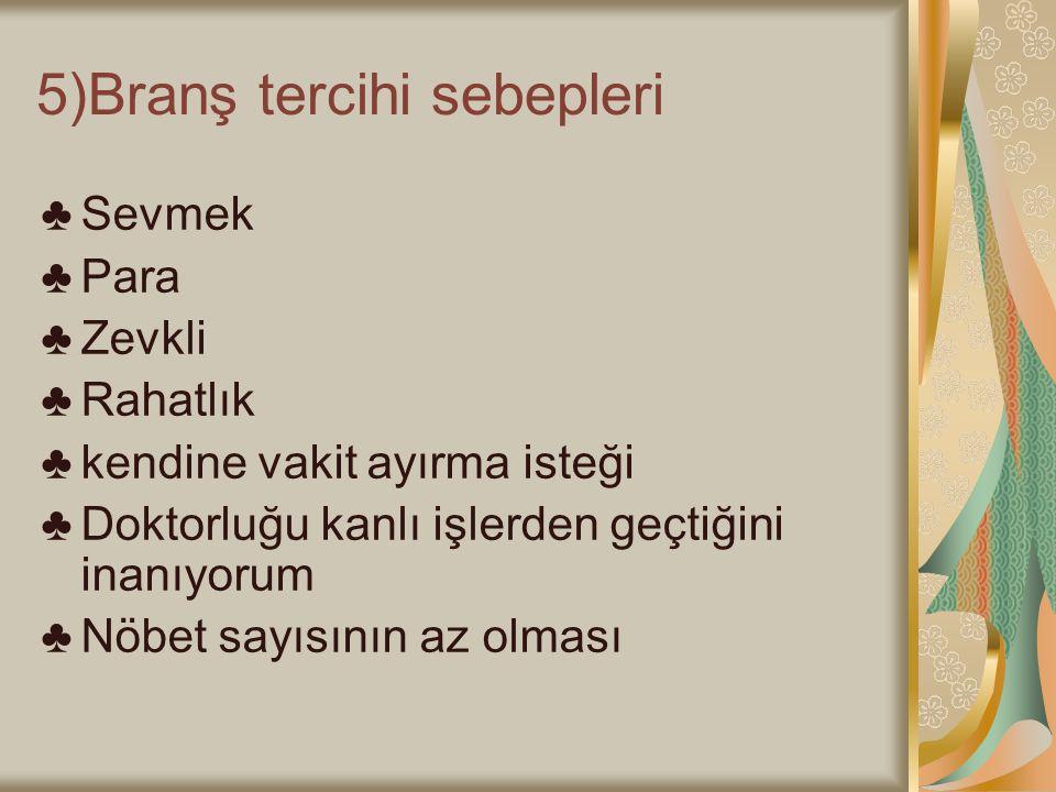 5)Branş tercihi sebepleri ♣Sevmek ♣Para ♣Zevkli ♣Rahatlık ♣kendine vakit ayırma isteği ♣Doktorluğu kanlı işlerden geçtiğini inanıyorum ♣Nöbet sayısını