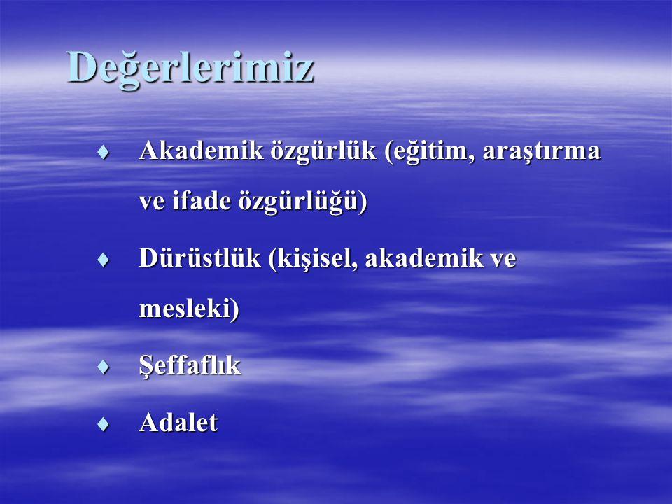 Değerlerimiz  Akademik özgürlük (eğitim, araştırma ve ifade özgürlüğü)  Dürüstlük (kişisel, akademik ve mesleki)  Şeffaflık  Adalet