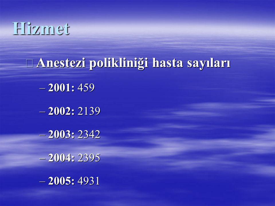 Hizmet  Anestezi polikliniği hasta sayıları –2001: 459 –2002: 2139 –2003: 2342 –2004: 2395 –2005: 4931