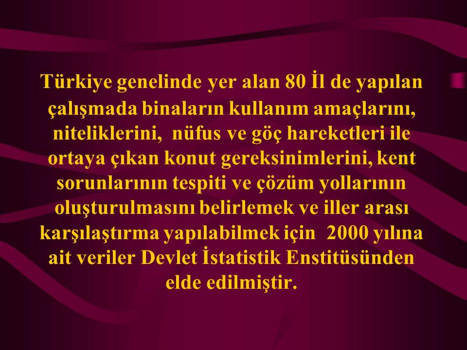 Türkiye genelinde yer alan 80 İl de yapılan çalışmada binaların kullanım amaçlarını, niteliklerini, nüfus ve göç hareketleri ile ortaya çıkan konut ge