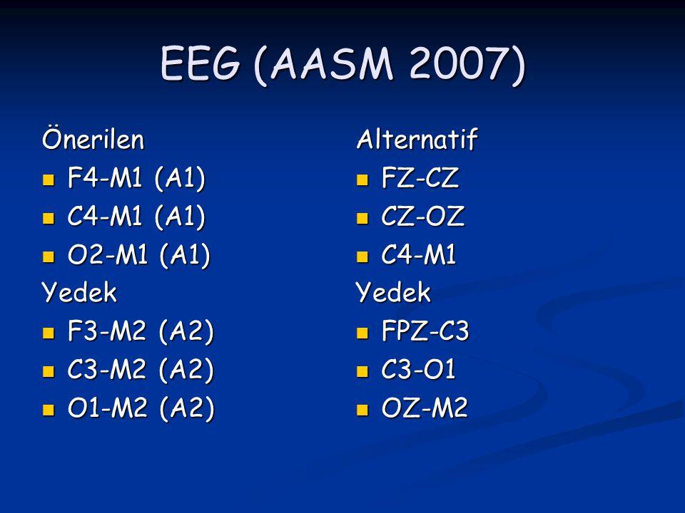 EEG (AASM 2007) Alternatif FZ-CZ CZ-OZ C4-M1 Yedek FPZ-C3 C3-O1 OZ-M2Önerilen F4-M1 (A1) F4-M1 (A1) C4-M1 (A1) C4-M1 (A1) O2-M1 (A1) O2-M1 (A1)Yedek F
