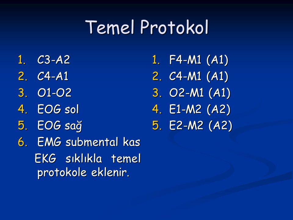 Temel Protokol 1.C3-A2 2.C4-A1 3.O1-O2 4.EOG sol 5.EOG sağ 6.EMG submental kas EKG sıklıkla temel protokole eklenir. EKG sıklıkla temel protokole ekle