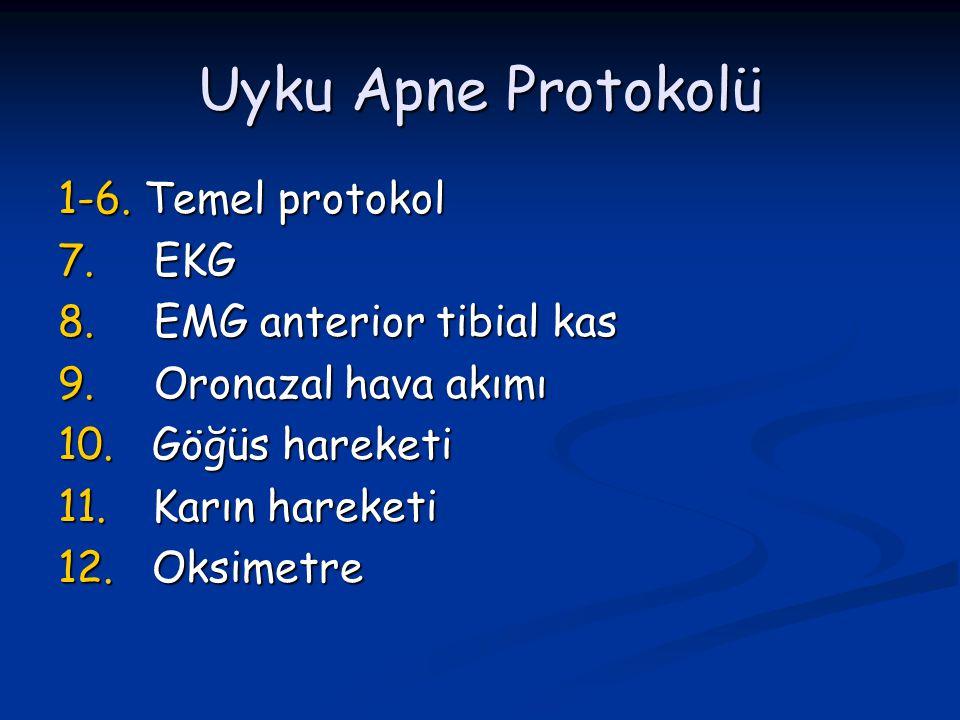 Uyku Apne Protokolü 1-6. Temel protokol 7.EKG 8.EMG anterior tibial kas 9.Oronazal hava akımı 10.Göğüs hareketi 11.Karın hareketi 12.Oksimetre