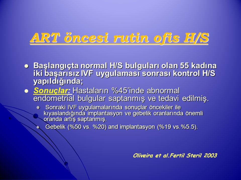 Başlangıçta normal H/S bulguları olan 55 kadına iki başarısız IVF uygulaması sonrası kontrol H/S yapıldığında; Başlangıçta normal H/S bulguları olan 5