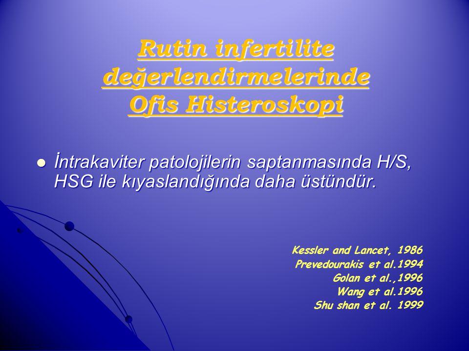 Rutin infertilite değerlendirmelerinde Ofis Histeroskopi İntrakaviter patolojilerin saptanmasında H/S, HSG ile kıyaslandığında daha üstündür. İntrakav