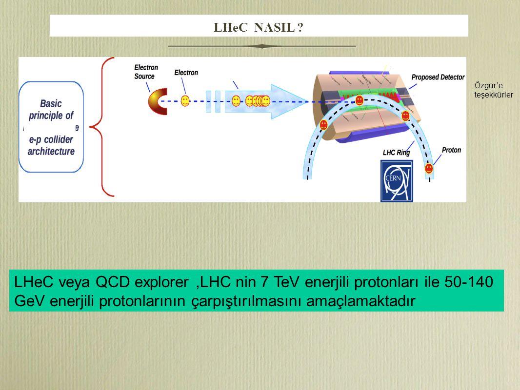 LHeC NASIL .