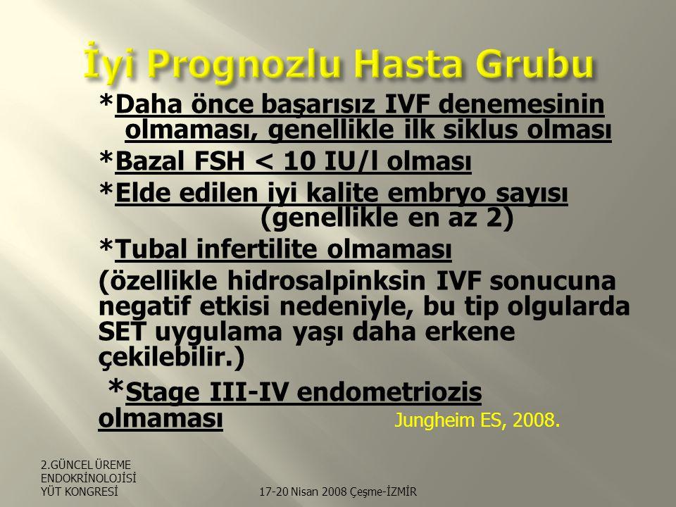 *Daha önce başarısız IVF denemesinin olmaması, genellikle ilk siklus olması *Bazal FSH < 10 IU/l olması *Elde edilen iyi kalite embryo sayısı (genellikle en az 2) *Tubal infertilite olmaması (özellikle hidrosalpinksin IVF sonucuna negatif etkisi nedeniyle, bu tip olgularda SET uygulama yaşı daha erkene çekilebilir.) * Stage III-IV endometriozis olmaması Jungheim ES, 2008.