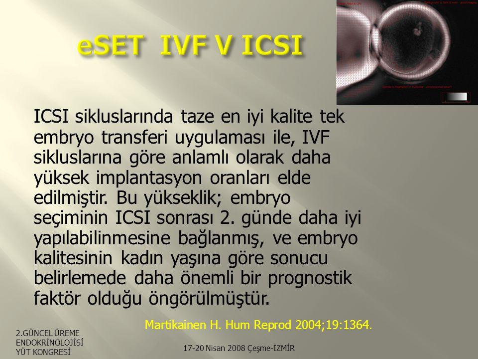 ICSI sikluslarında taze en iyi kalite tek embryo transferi uygulaması ile, IVF sikluslarına göre anlamlı olarak daha yüksek implantasyon oranları elde edilmiştir.