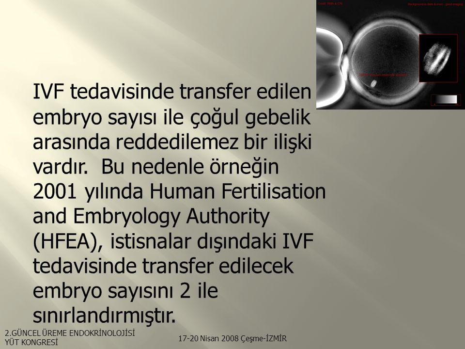 IVF tedavisinde transfer edilen embryo sayısı ile çoğul gebelik arasında reddedilemez bir ilişki vardır.