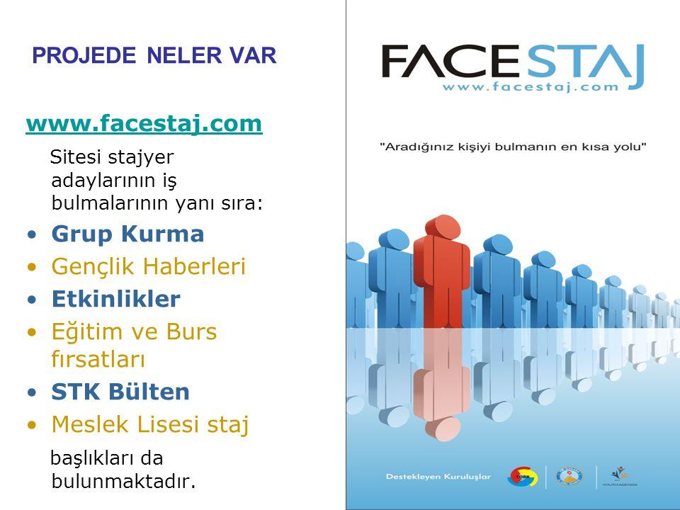 PROJEDE NELER VAR www.facestaj.com Sitesi stajyer adaylarının iş bulmalarının yanı sıra: Grup Kurma Gençlik Haberleri Etkinlikler Eğitim ve Burs fırsa