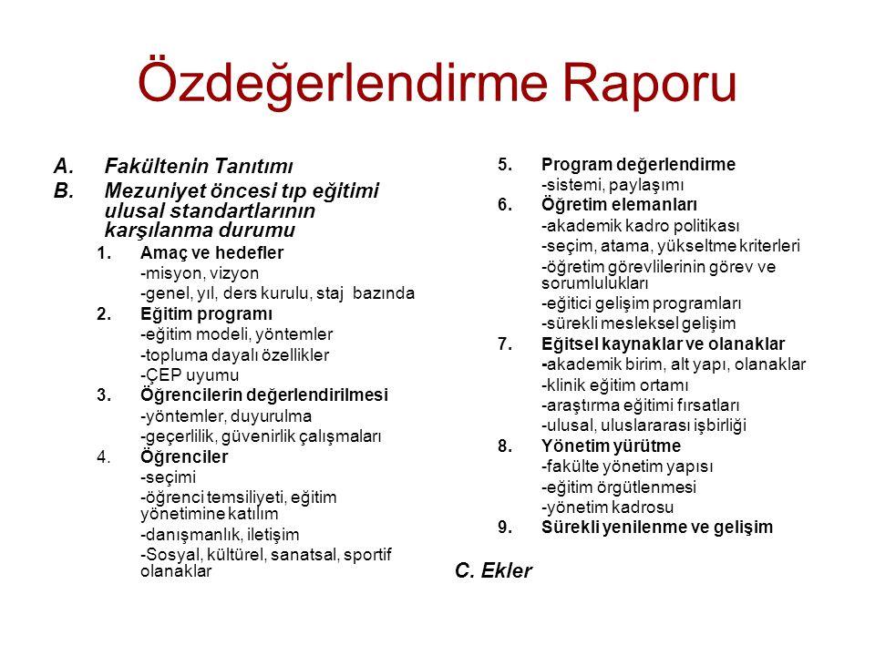 Özdeğerlendirme Raporu A.Fakültenin Tanıtımı B.Mezuniyet öncesi tıp eğitimi ulusal standartlarının karşılanma durumu 1.Amaç ve hedefler -misyon, vizyon -genel, yıl, ders kurulu, staj bazında 2.Eğitim programı -eğitim modeli, yöntemler -topluma dayalı özellikler -ÇEP uyumu 3.Öğrencilerin değerlendirilmesi -yöntemler, duyurulma -geçerlilik, güvenirlik çalışmaları 4.Öğrenciler -seçimi -öğrenci temsiliyeti, eğitim yönetimine katılım -danışmanlık, iletişim -Sosyal, kültürel, sanatsal, sportif olanaklar 5.Program değerlendirme -sistemi, paylaşımı 6.Öğretim elemanları -akademik kadro politikası -seçim, atama, yükseltme kriterleri -öğretim görevlilerinin görev ve sorumlulukları -eğitici gelişim programları -sürekli mesleksel gelişim 7.Eğitsel kaynaklar ve olanaklar -akademik birim, alt yapı, olanaklar -klinik eğitim ortamı -araştırma eğitimi fırsatları -ulusal, uluslararası işbirliği 8.Yönetim yürütme -fakülte yönetim yapısı -eğitim örgütlenmesi -yönetim kadrosu 9.Sürekli yenilenme ve gelişim C.