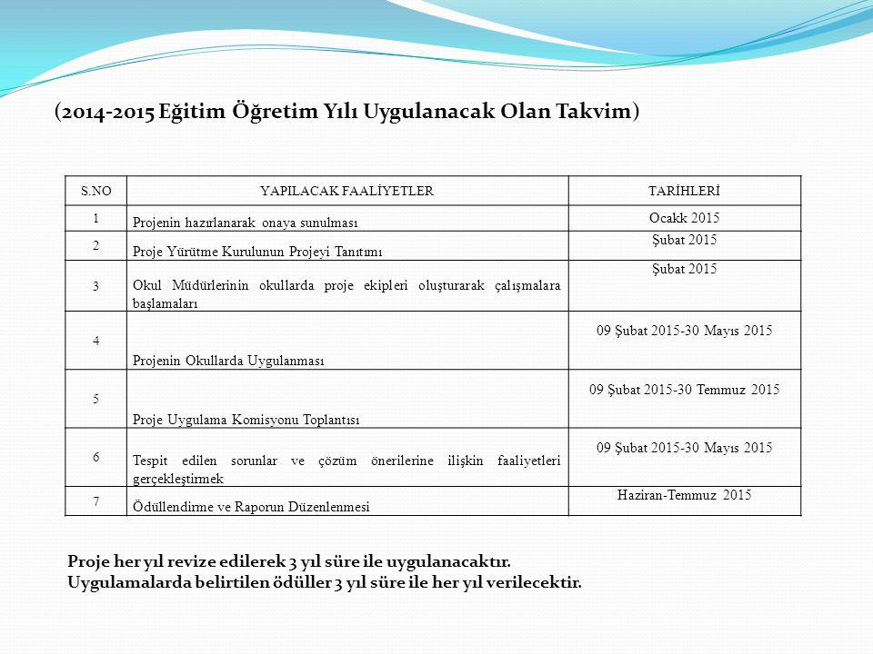 (2014-2015 Eğitim Öğretim Yılı Uygulanacak Olan Takvim) S.NOYAPILACAK FAALİYETLERTARİHLERİ 1 Projenin hazırlanarak onaya sunulması Ocakk 2015 2 Proje