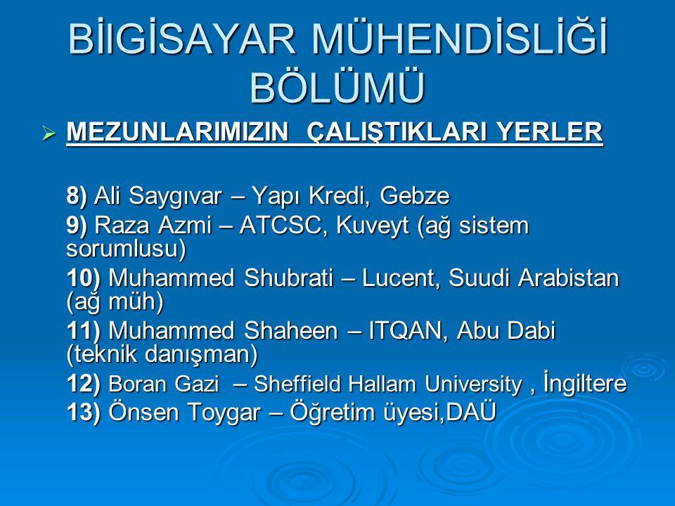  MEZUNLARIMIZIN ÇALIŞTIKLARI YERLER 8) Ali Saygıvar – Yapı Kredi, Gebze 9) Raza Azmi – ATCSC, Kuveyt (ağ sistem sorumlusu) 10) Muhammed Shubrati – Lucent, Suudi Arabistan (ağmüh) 11) Muhammed Shaheen – ITQAN, Abu Dabi (teknik danışman) 12) Boran Gazi – Sheffield Hallam University, İngiltere 13) Önsen Toygar – Öğretim üyesi,DAÜ BİlGİSAYAR MÜHENDİSLİĞİ BÖLÜMÜ