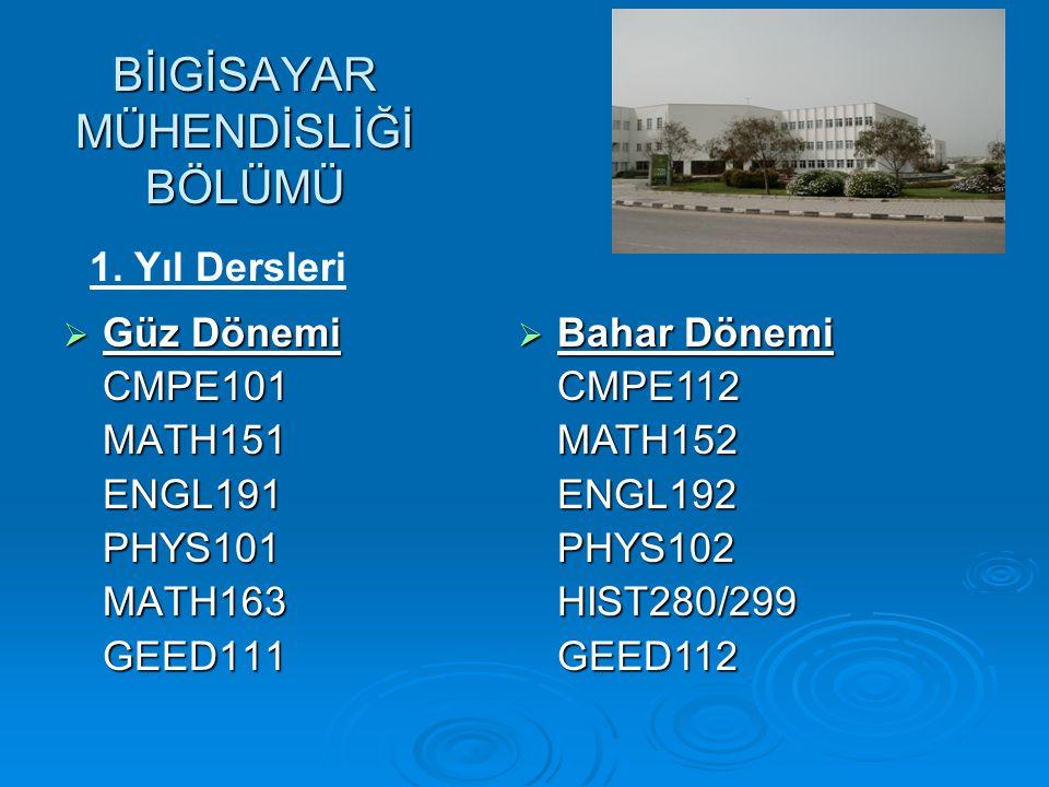  Güz Dönemi CMPE101MATH151ENGL191PHYS101MATH163GEED111 BİlGİSAYAR MÜHENDİSLİĞİ BÖLÜMÜ 1. Yıl Dersleri  Bahar Dönemi CMPE112MATH152ENGL192PHYS102HIST