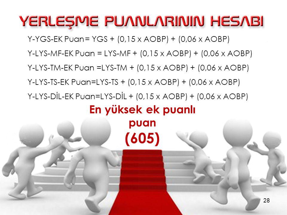 Y-YGS-EK Puan= YGS + (0,15 x AOBP) + (0,06 x AOBP) Y-LYS-MF-EK Puan = LYS-MF + (0,15 x AOBP) + (0,06 x AOBP) Y-LYS-TM-EK Puan =LYS-TM + (0,15 x AOBP) + (0,06 x AOBP) Y-LYS-TS-EK Puan=LYS-TS + (0,15 x AOBP) + (0,06 x AOBP) Y-LYS-DİL-EK Puan=LYS-DİL + (0,15 x AOBP) + (0,06 x AOBP) En yüksek ek puanlı puan (605) 28