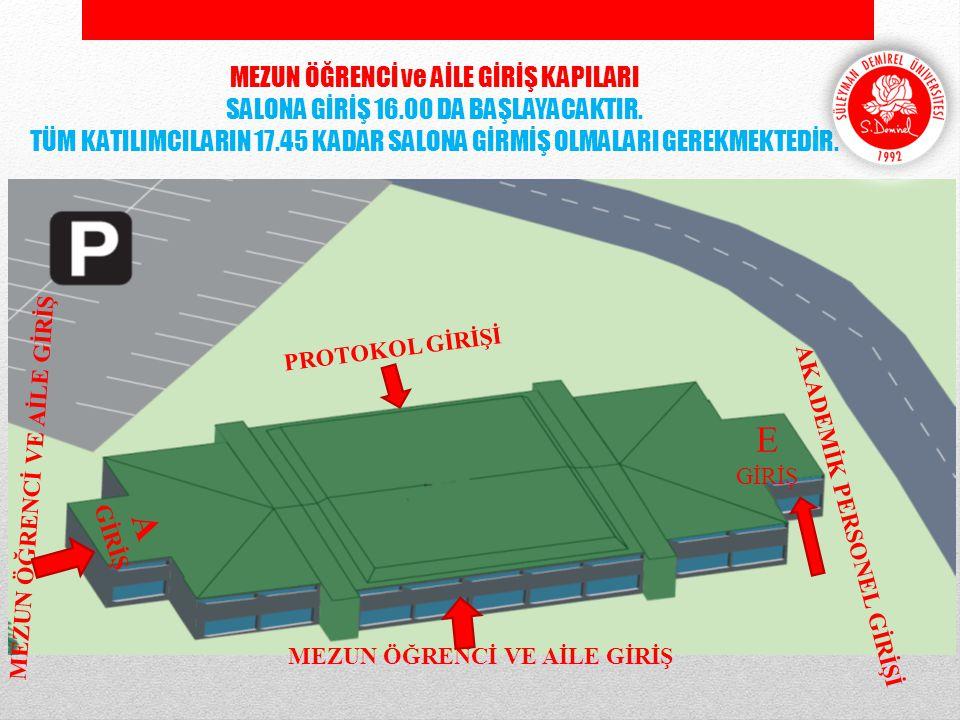 2014 MEZUNİYET PROGRAM AKIŞI 18:00 -18.10 Atatürk Spor Salonunda Protokolün Yerini Alması 18:10-18:15 Akademik Personel ve Mezun Öğrencilerin Tören Yerinde hazır bulunmaları 18:15-18:20 Saygı Duruşu-İstiklal Marşı 18:20-18:30 SDÜ Tanıtımı Sinevizyon Gösterimi 18:30-18:40 Mehteran 18.40-18.50 Halk Oyunları 18:50-19:20 Protokol Konuşmaları 19.20-20:00 Okullarda Dereceye Giren Öğrencilere Belgelerinin Verilmesi 20:00-20:05 Mezuniyet Andı Rektör Yrd.Sayın Prof.Dr.Hüseyin AKYILDIZ Eşliğinde) 20:10 KEP ATMA MEZUNİYET TÖREN BİTİŞİ