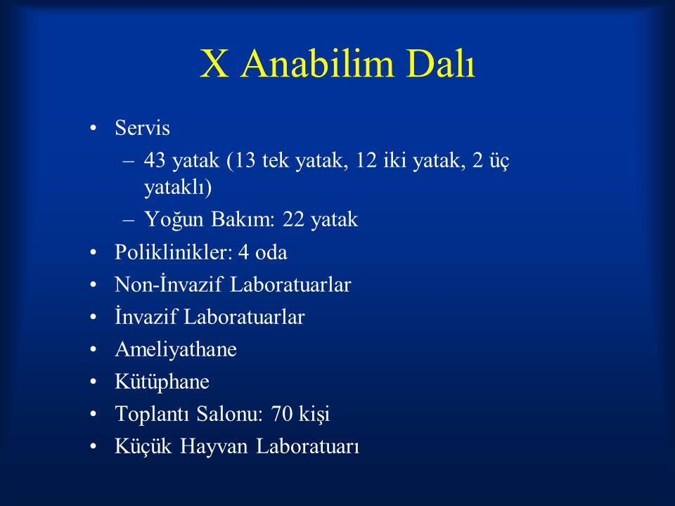 X Anabilim Dalı Servis –43 yatak (13 tek yatak, 12 iki yatak, 2 üç yataklı) –Yoğun Bakım: 22 yatak Poliklinikler: 4 oda Non-İnvazif Laboratuarlar İnva