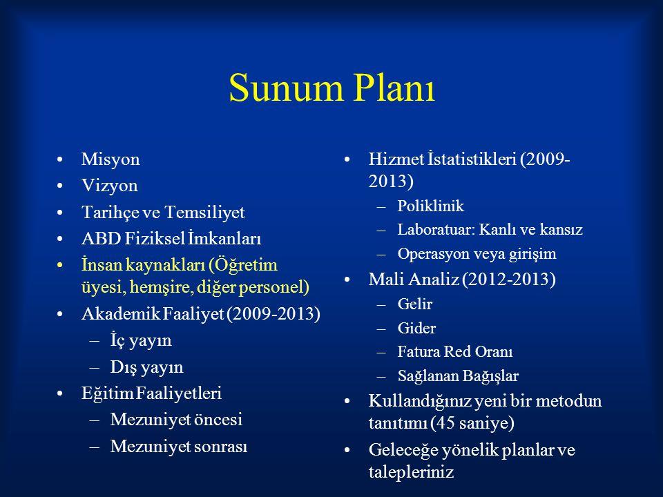 Sunum Planı Misyon Vizyon Tarihçe ve Temsiliyet ABD Fiziksel İmkanları İnsan kaynakları (Öğretim üyesi, hemşire, diğer personel) Akademik Faaliyet (2009-2013) –İç yayın –Dış yayın Eğitim Faaliyetleri –Mezuniyet öncesi –Mezuniyet sonrası Hizmet İstatistikleri (2009- 2013) –Poliklinik –Laboratuar: Kanlı ve kansız –Operasyon veya girişim Mali Analiz (2012-2013) –Gelir –Gider –Fatura Red Oranı –Sağlanan Bağışlar Kullandığınız yeni bir metodun tanıtımı (45 saniye) Geleceğe yönelik planlar ve talepleriniz