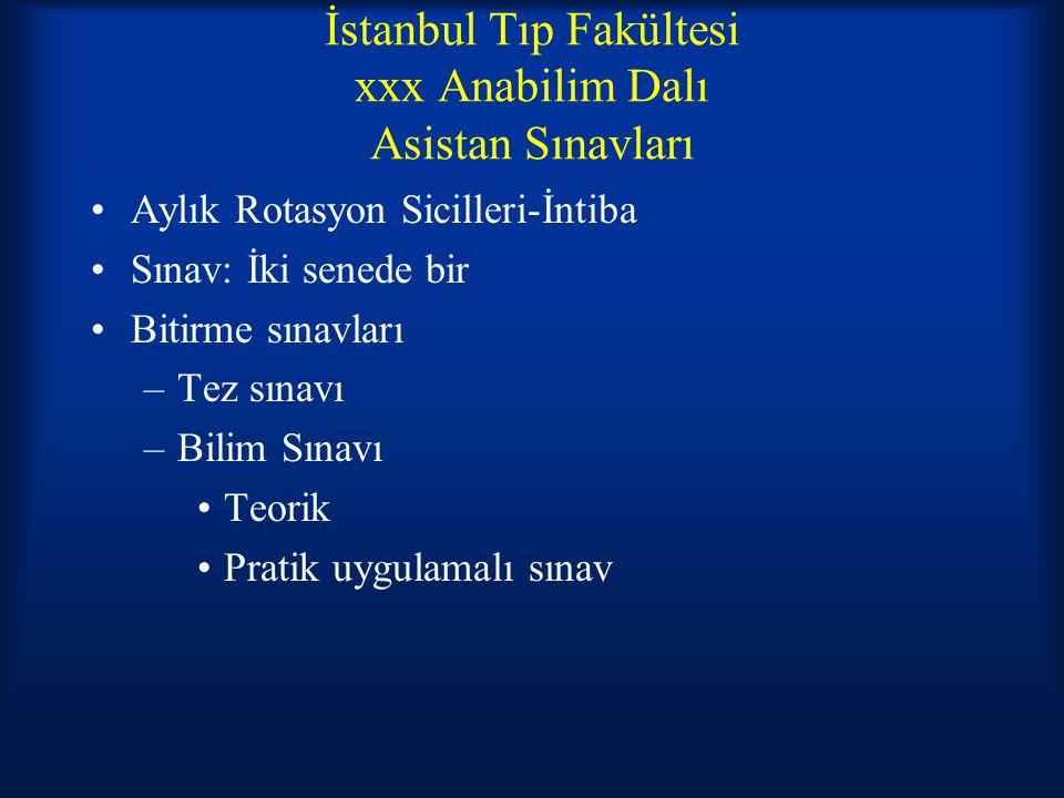 İstanbul Tıp Fakültesi xxx Anabilim Dalı Asistan Sınavları Aylık Rotasyon Sicilleri-İntiba Sınav: İki senede bir Bitirme sınavları –Tez sınavı –Bilim Sınavı Teorik Pratik uygulamalı sınav