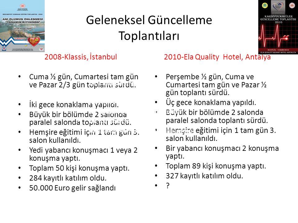 Geleneksel Güncelleme Toplantıları 2008-Klassis, İstanbul Cuma ½ gün, Cumartesi tam gün ve Pazar 2/3 gün toplantı sürdü. İki gece konaklama yapıldı. B