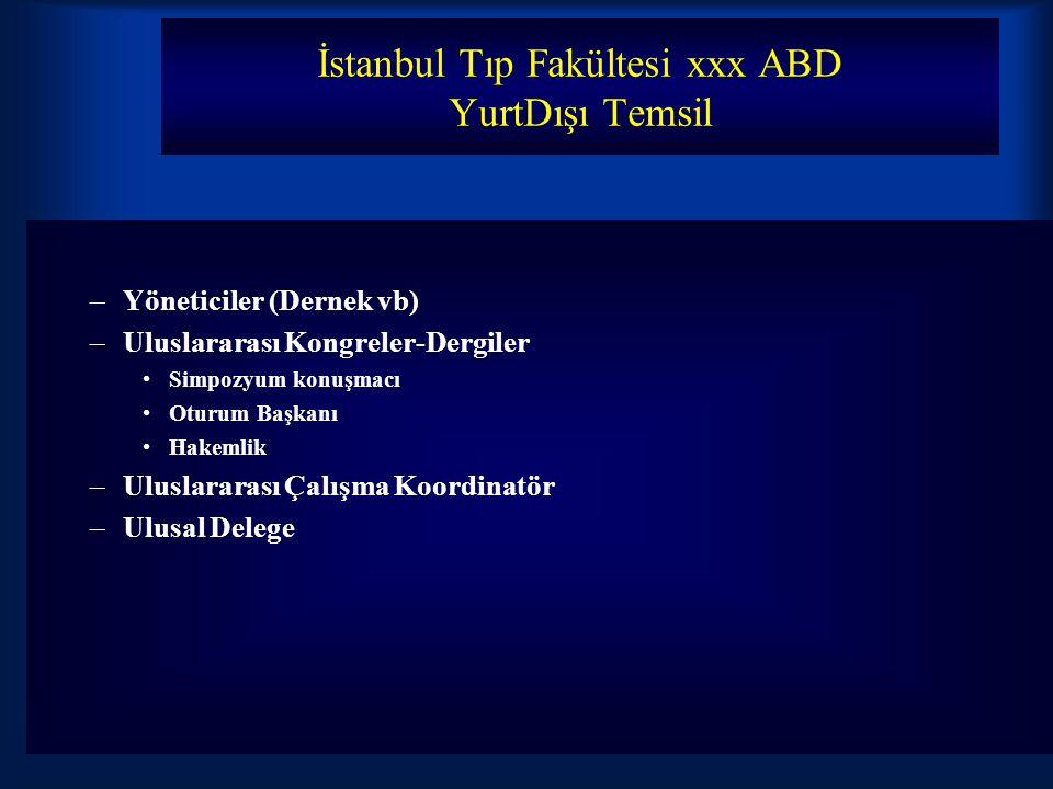 İstanbul Tıp Fakültesi xxx ABD YurtDışı Temsil –Yöneticiler (Dernek vb) –Uluslararası Kongreler-Dergiler Simpozyum konuşmacı Oturum Başkanı Hakemlik –Uluslararası Çalışma Koordinatör –Ulusal Delege