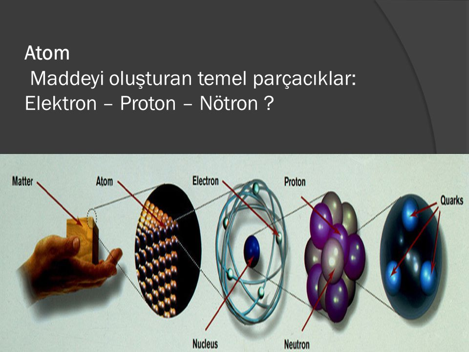 ATOM ** Atom; bir elementi meydana getiren ve o elementin bütün fiziksel-kimyasal özelliklerini taşıyan en temel yapıtaşıdır.