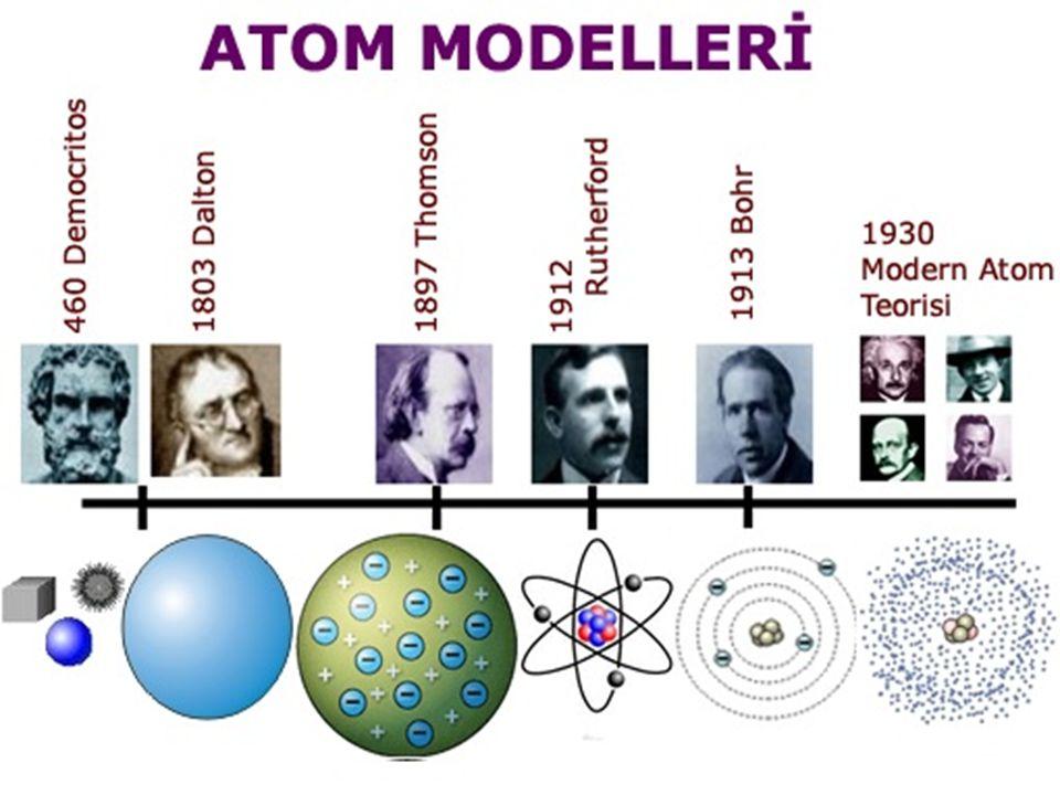 1)ATOM MODELLERİ  a)Thomson Modeli:  1898 yılında J.J.
