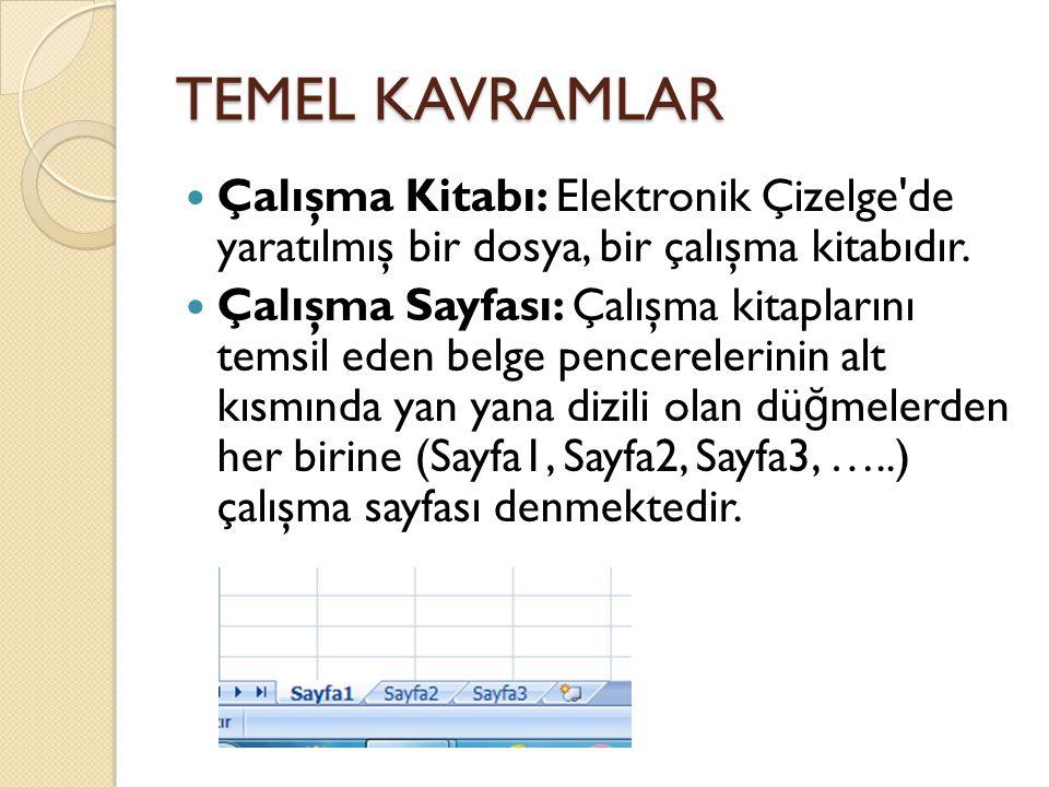 TEMEL KAVRAMLAR Çalışma Kitabı: Elektronik Çizelge'de yaratılmış bir dosya, bir çalışma kitabıdır. Çalışma Sayfası: Çalışma kitaplarını temsil eden be