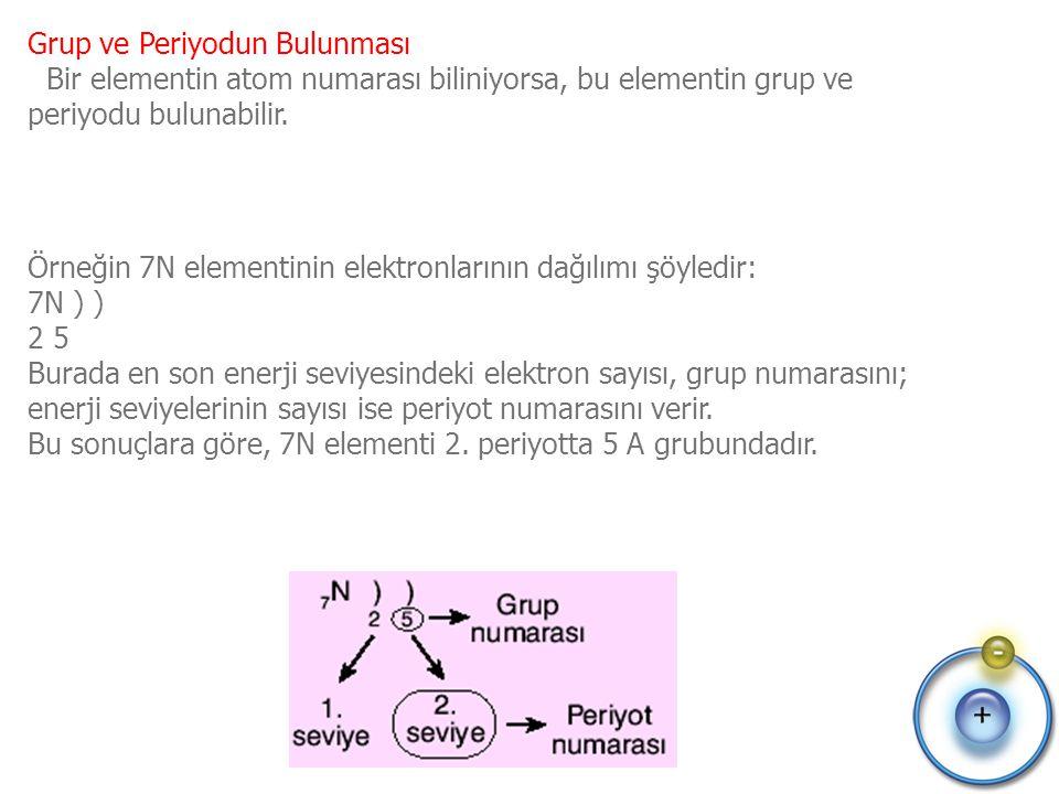 Grup ve Periyodun Bulunması Bir elementin atom numarası biliniyorsa, bu elementin grup ve periyodu bulunabilir.