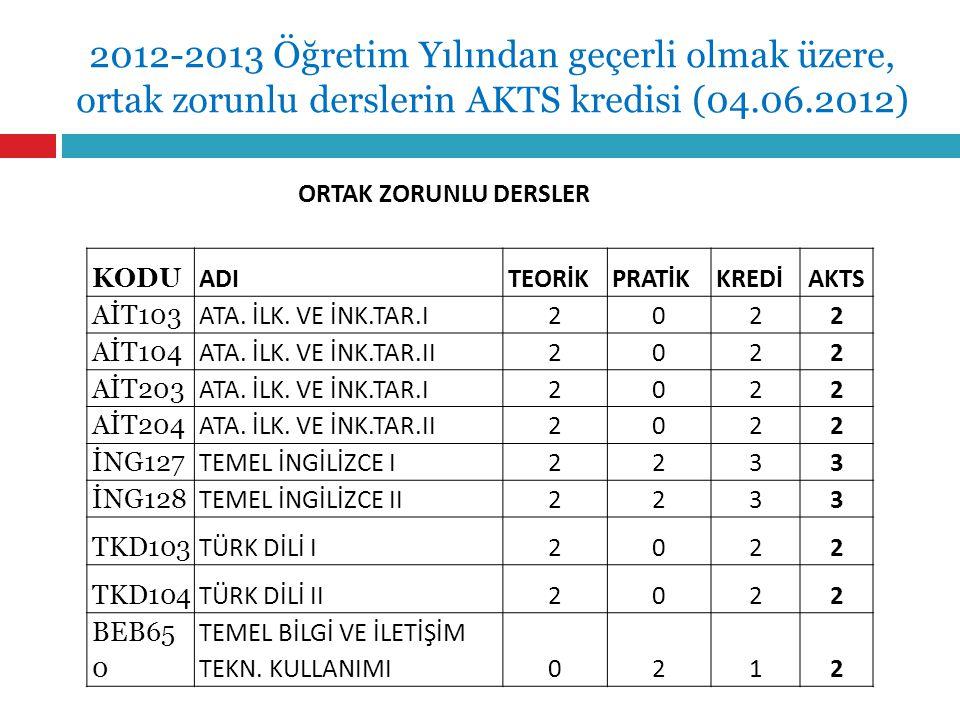 ORTAK ZORUNLU DERSLER KODU ADITEORİKPRATİKKREDİAKTS AİT103 ATA.