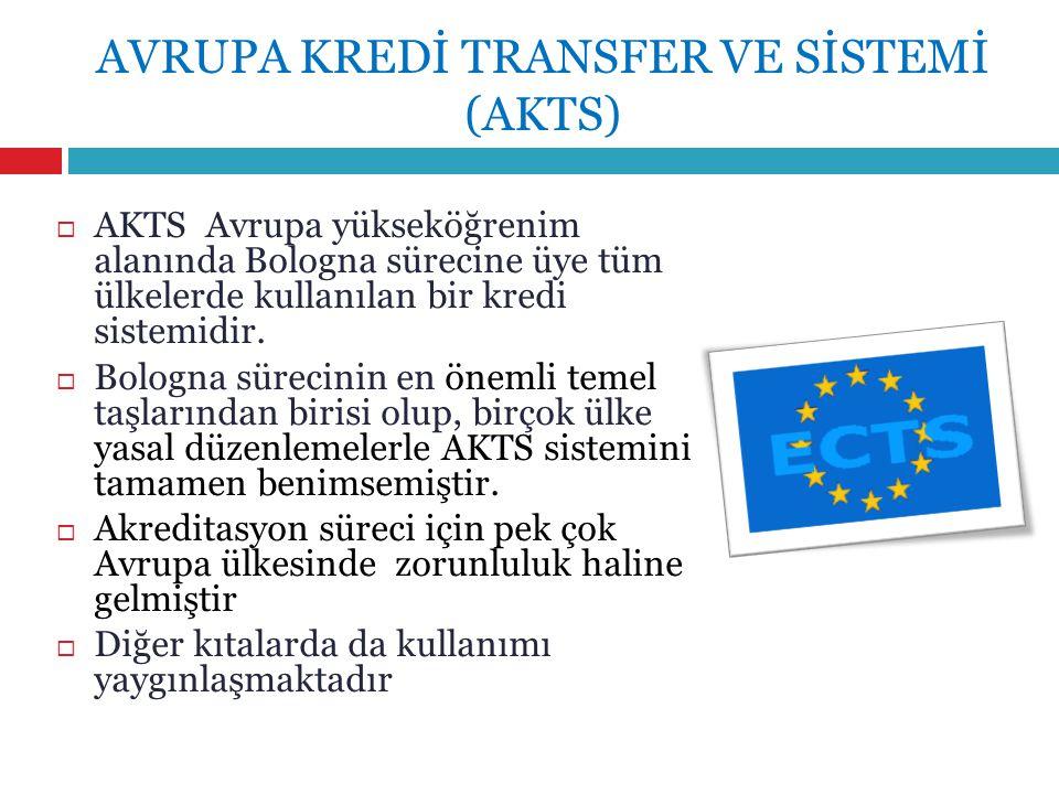 AVRUPA KREDİ TRANSFER VE SİSTEMİ (AKTS)  AKTS Avrupa yükseköğrenim alanında Bologna sürecine üye tüm ülkelerde kullanılan bir kredi sistemidir.