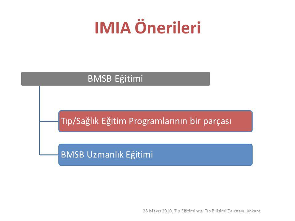IMIA Önerileri BMSB Eğitimi Tıp/Sağlık Eğitim Programlarının bir parçası BMSB Uzmanlık Eğitimi