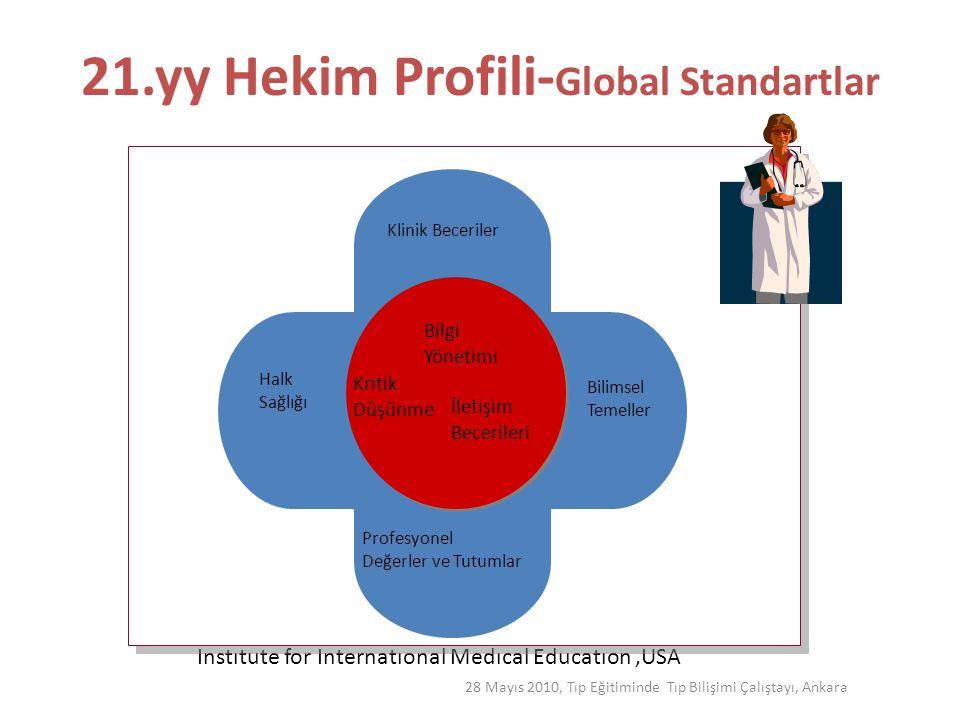 28 Mayıs 2010, Tıp Eğitiminde Tıp Bilişimi Çalıştayı, Ankara 21.yy Hekim Profili- Global Standartlar Instıtute for Internatıonal Medıcal Educatıon,USA