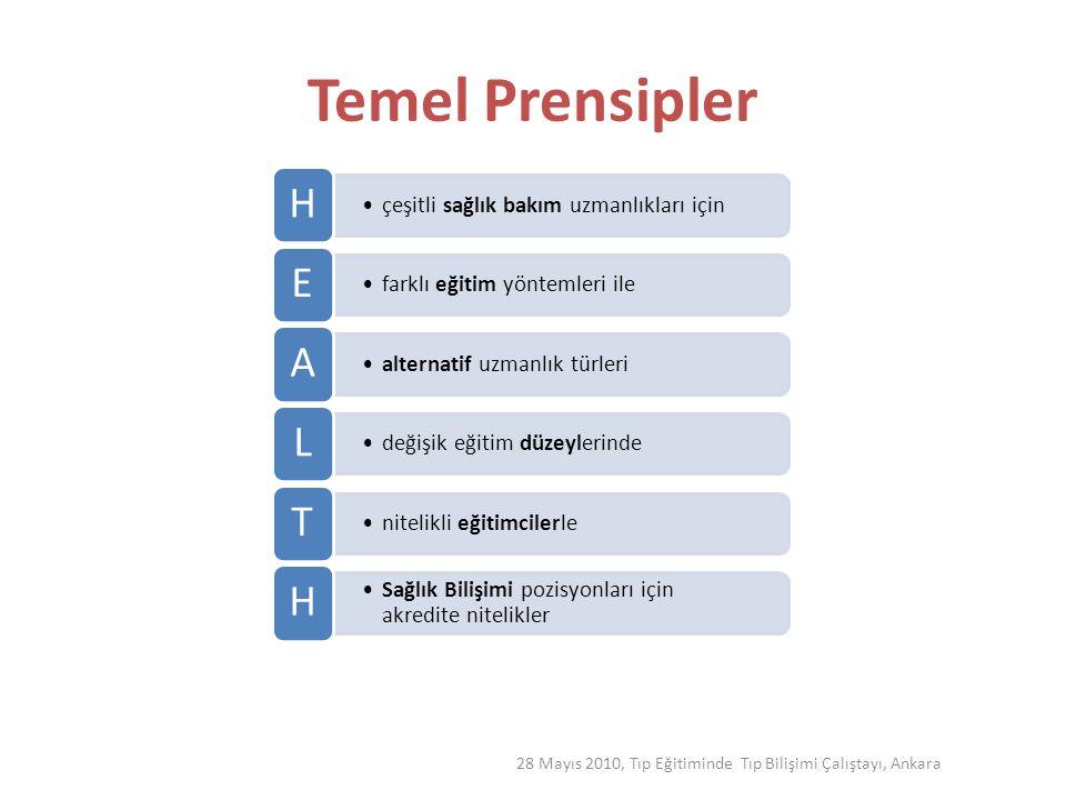 Temel Prensipler çeşitli sağlık bakım uzmanlıkları için H farklı eğitim yöntemleri ile E alternatif uzmanlık türleri A değişik eğitim düzeylerinde L n