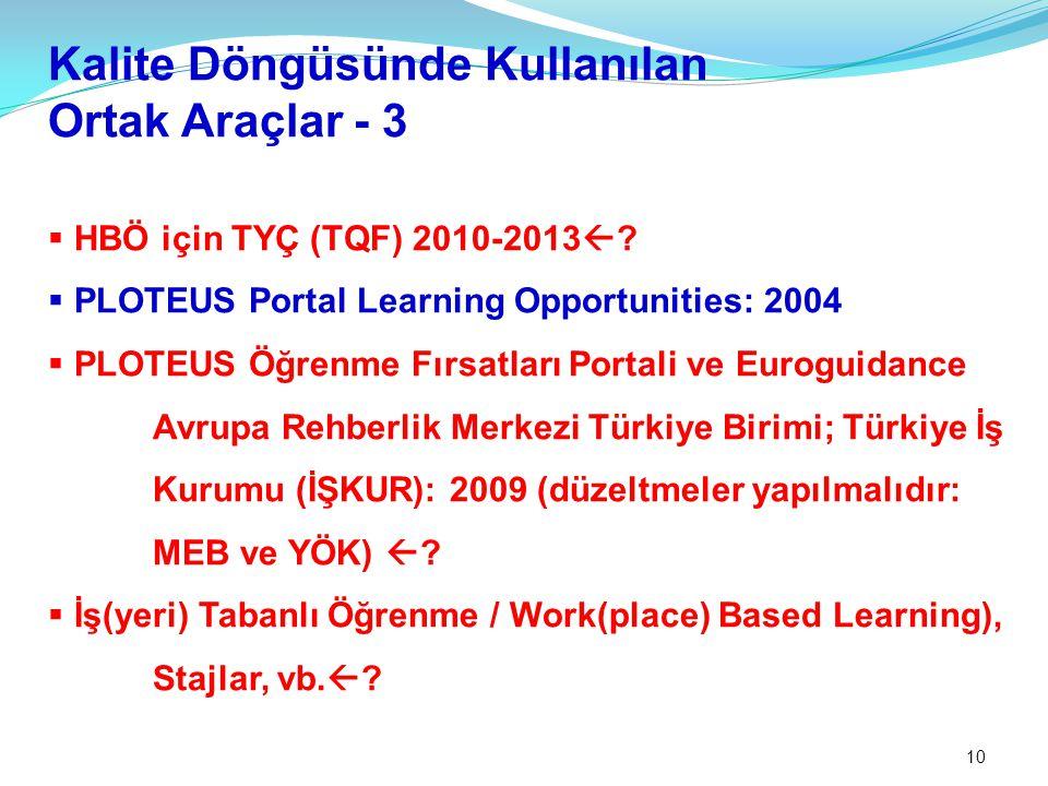 10 Kalite Döngüsünde Kullanılan Ortak Araçlar - 3  HBÖ için TYÇ (TQF) 2010-2013  ?  PLOTEUS Portal Learning Opportunities: 2004  PLOTEUS Öğrenme F