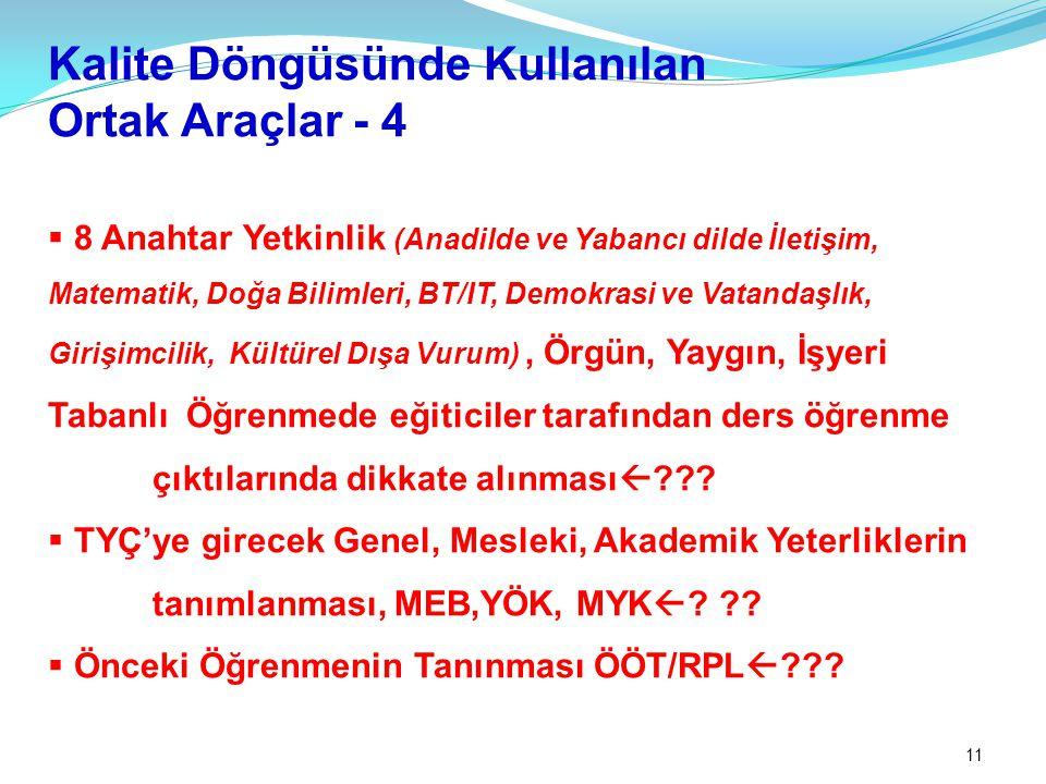 11 Kalite Döngüsünde Kullanılan Ortak Araçlar - 4  8 Anahtar Yetkinlik (Anadilde ve Yabancı dilde İletişim, Matematik, Doğa Bilimleri, BT/IT, Demokra