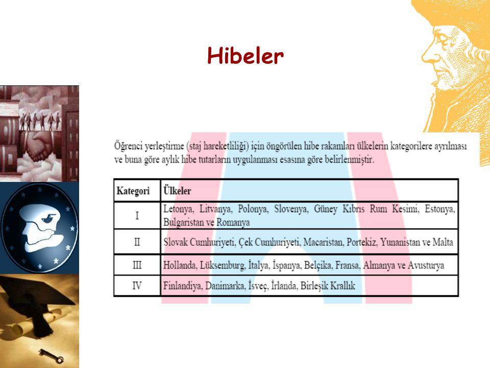 Hibeler