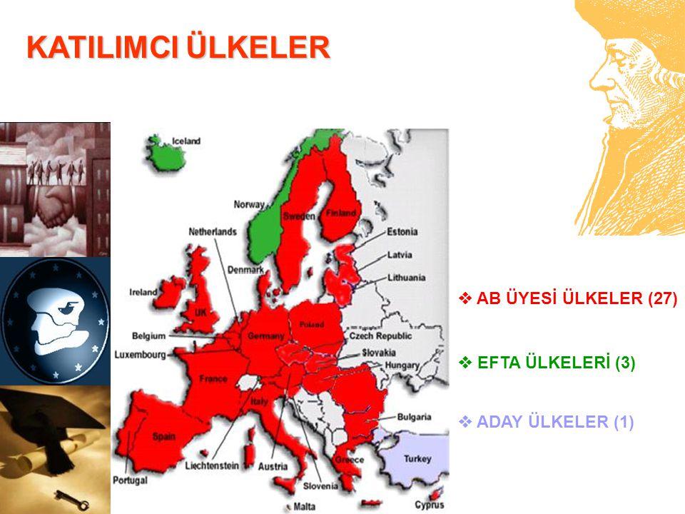 KATILIMCI ÜLKELER  AB ÜYESİ ÜLKELER (27)  EFTA ÜLKELERİ (3)  ADAY ÜLKELER (1)