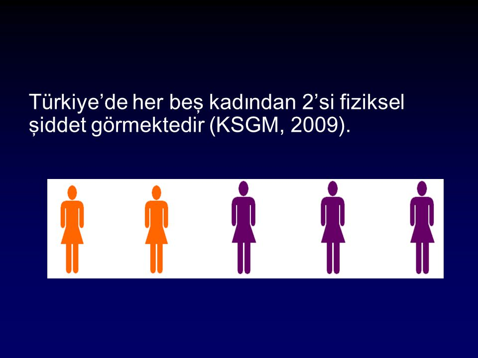 Türkiye'de her beş kadından 2'si fiziksel şiddet görmektedir (KSGM, 2009).