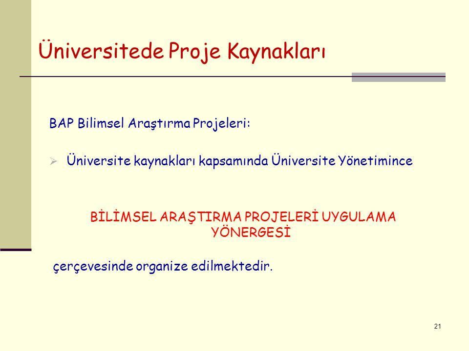 Üniversitede Proje Kaynakları BAP Bilimsel Araştırma Projeleri:  Üniversite kaynakları kapsamında Üniversite Yönetimince BİLİMSEL ARAŞTIRMA PROJELERİ