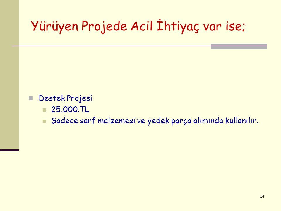 Yürüyen Projede Acil İhtiyaç var ise; Destek Projesi 25.000.TL Sadece sarf malzemesi ve yedek parça alımında kullanılır. 24